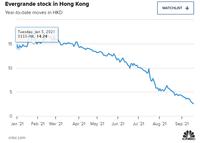 """Lý do nào khiến toàn bộ các thị trường từ châu Á đến châu Âu và Mỹ """"rực lửa"""" phiên hôm nay?"""
