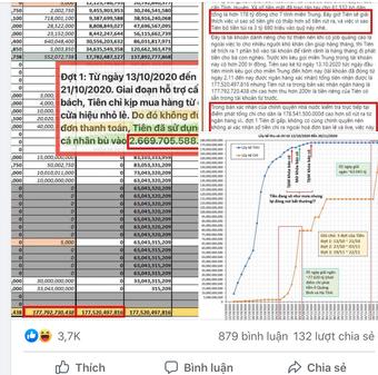 """Dân mạng chứng minh trình kế toán """"chạy bằng cơm"""" khi soi ra loạt con số bất hợp lý trên sao kê của Thủy Tiên"""