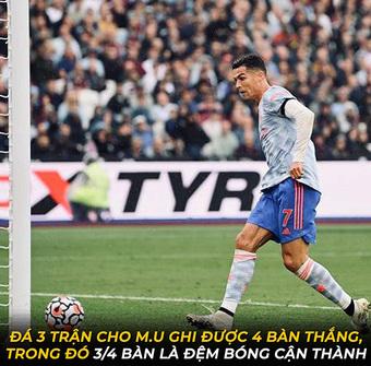 """Ảnh vui: Ronaldo tỏa sáng, """"đấng"""" Lingardinho giải cứu MU phút cuối"""