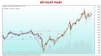 Chứng khoán ngày 21/9: Yếu tố kỹ thuật ủng hộ VN-Index hồi phục