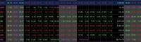 Đảo chiều cuối phiên, thị trường chứng khoán ghi nhận phiên giảm nhẹ