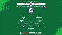 Soi kèo nhà cái Chelsea vs Aston Villa và nhận định bóng đá Cúp Liên đoàn Anh (1h45, 23/9)