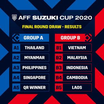 """Đội nhà chung bảng với Việt Nam, báo Indonesia than vãn: """"Chúng ta rơi vào bảng đấu địa ngục"""""""