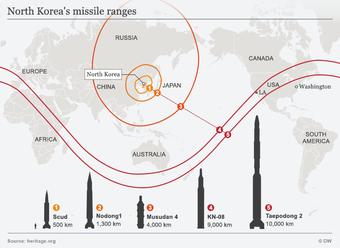"""Bất ngờ công nghệ từ tên lửa hành trình mới của Triều Tiên: """"Vượt qua Iran, tiệm cận Mỹ""""!"""
