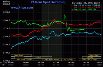 Giá vàng tăng 650.000 đồng/lượng sau 4 phiên