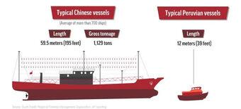 """""""Hạm đội tàng hình"""" cực kỳ nguy hiểm của TQ: Đánh bật cướp biển xuống """"hạng 2"""", làm lóa mắt cả vệ tinh vũ trụ"""