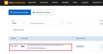 Vì sao ĐH Quốc gia TP.HCM vào top 200 thế giới chất lượng đầu ra sinh viên?