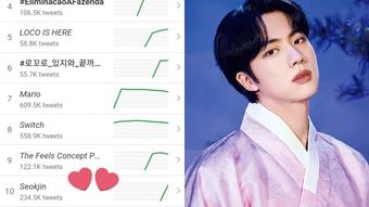 BTS: 3 giây của Jin khiến ARMY toàn cầu ''mê muội'', lọt Top trending