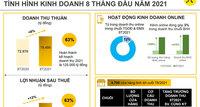 Trận thử sức chưa từng có, đại gia Nam Định ghi dấu ấn 4 tỷ USD