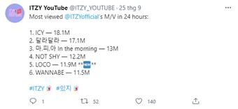"""Knet ngán ngẩm vì ITZY đi sai nước cờ: LOCO flop thê thảm trong khi b-side """"ăn đứt"""" nhờ có chị đại show Mnet """"nhúng tay""""?"""