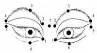 8 cách hàng đầu để cải thiện thị lực của bạn trong đại dịch Covid-19