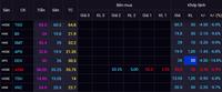 Những chuỗi giảm sàn kinh hoàng trên thị trường chứng khoán Việt Nam, có mã giảm sàn 34 phiên liên tiếp