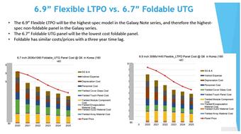 Galaxy S22 Ultra sẽ có bút S Pen ngay trong thân máy - quá xịn!