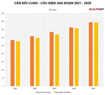 Chủ đề nóng nhất về Trung Quốc chuyển từ ''Evergrande'' sang ''khủng hoảng điện'': Việt Nam sẽ bị tác động ra sao?