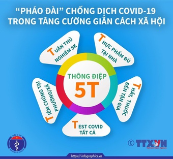 Việt Nam đã có 53 triệu liều vắc xin Covid-19, nghiêm cấm trục lợi từ tiêm chủng