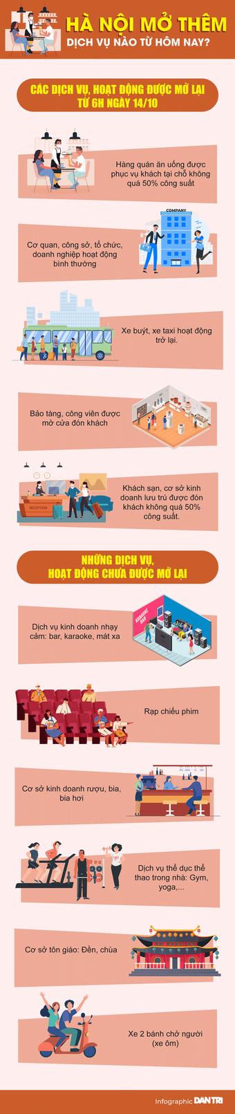 22 chốt kiểm dịch ở cửa ngõ Hà Nội có còn hoạt động không?