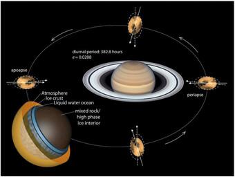 Sốc: Mặt trăng Sao Thổ biến đổi giống Trái Đất, sự sống xuất hiện?