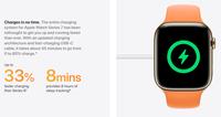 Nâng cấp quan trọng của Apple Watch Series 7 bị cắt giảm tại Việt Nam