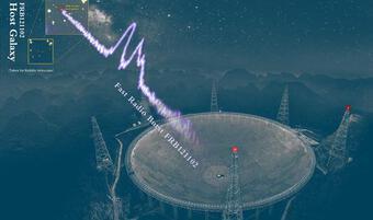 Trái Đất bắt được 1.652 tín hiệu vô tuyến dội bom từ thiên hà lạ.