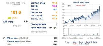 Cảng Đồng Nai (PDN): Quý 3 lãi 38 tỷ đồng giảm 22% so với cùng kỳ
