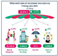 Shophouse Thái Nguyên đang hưởng lợi gì từ thị trường bán lẻ?
