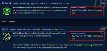 LMHT: Riven không hề bị nerf nhưng sức mạnh vẫn tụt thảm hại ở bản 11.21, nguyên nhân do đâu?